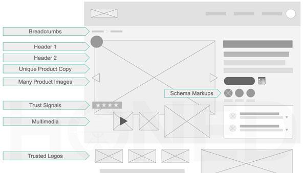 SEO Wireframe Design Playbook
